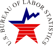 United States Bureau of Labor Statistics